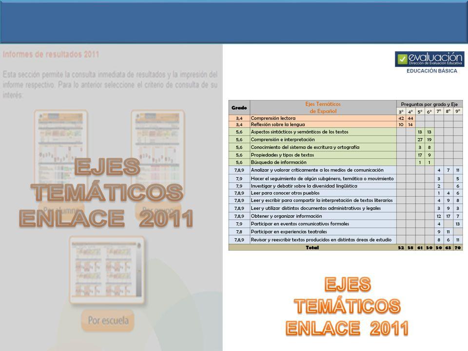 EJES TEMÁTICOS ENLACE 2011