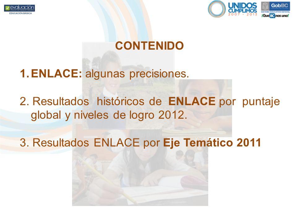CONTENIDO ENLACE: algunas precisiones. 2. Resultados históricos de ENLACE por puntaje global y niveles de logro 2012.