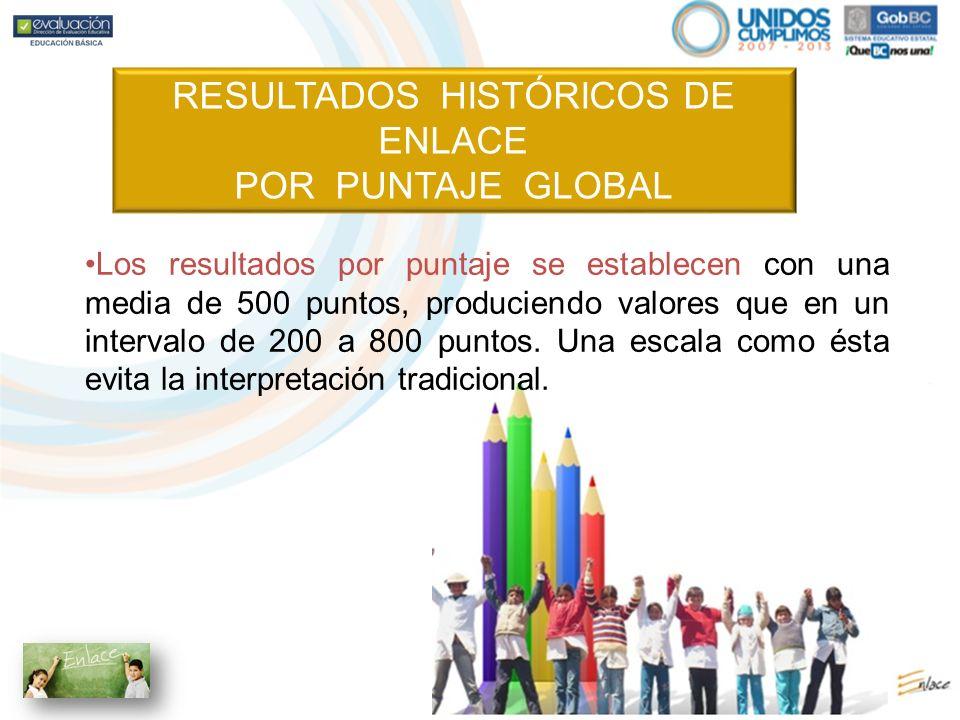 RESULTADOS HISTÓRICOS DE ENLACE