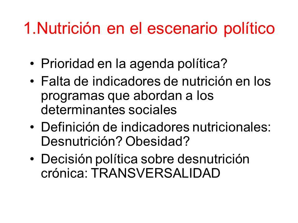 1.Nutrición en el escenario político