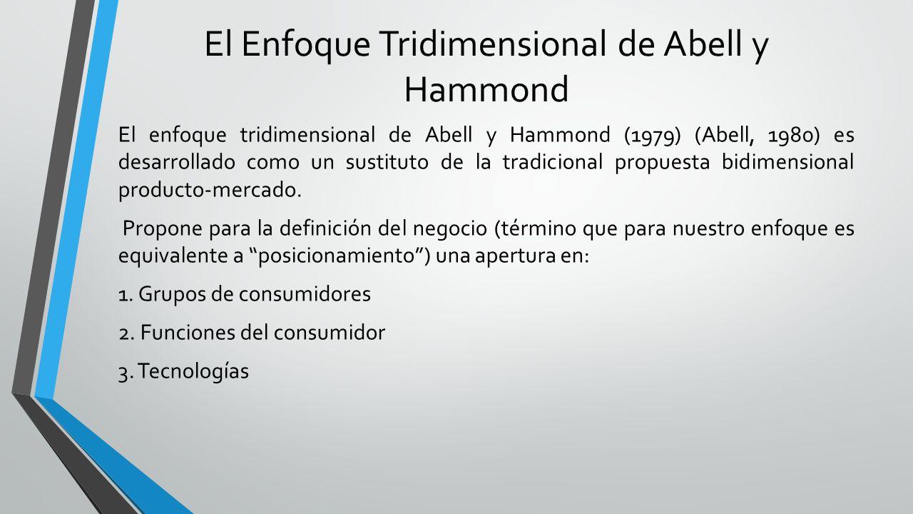 El Enfoque Tridimensional de Abell y Hammond