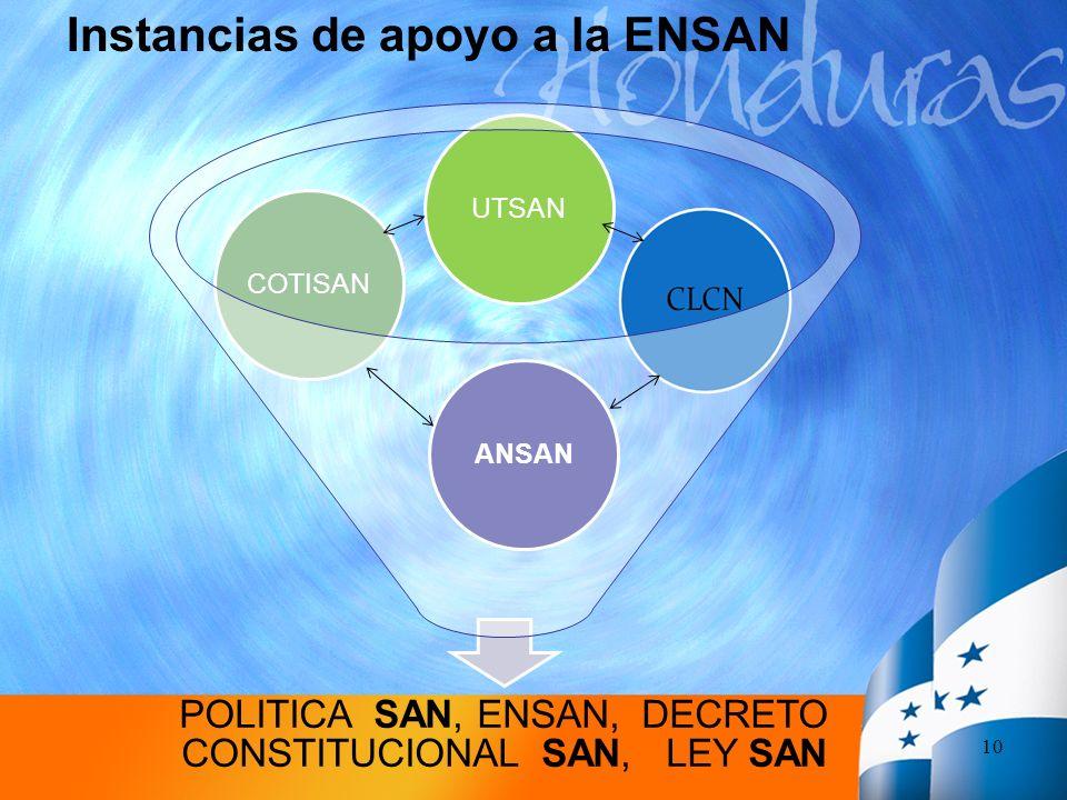 Instancias de apoyo a la ENSAN