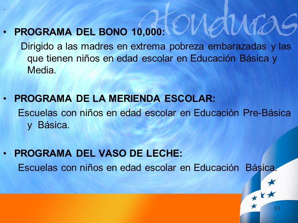 PROGRAMA DE LA MERIENDA ESCOLAR: