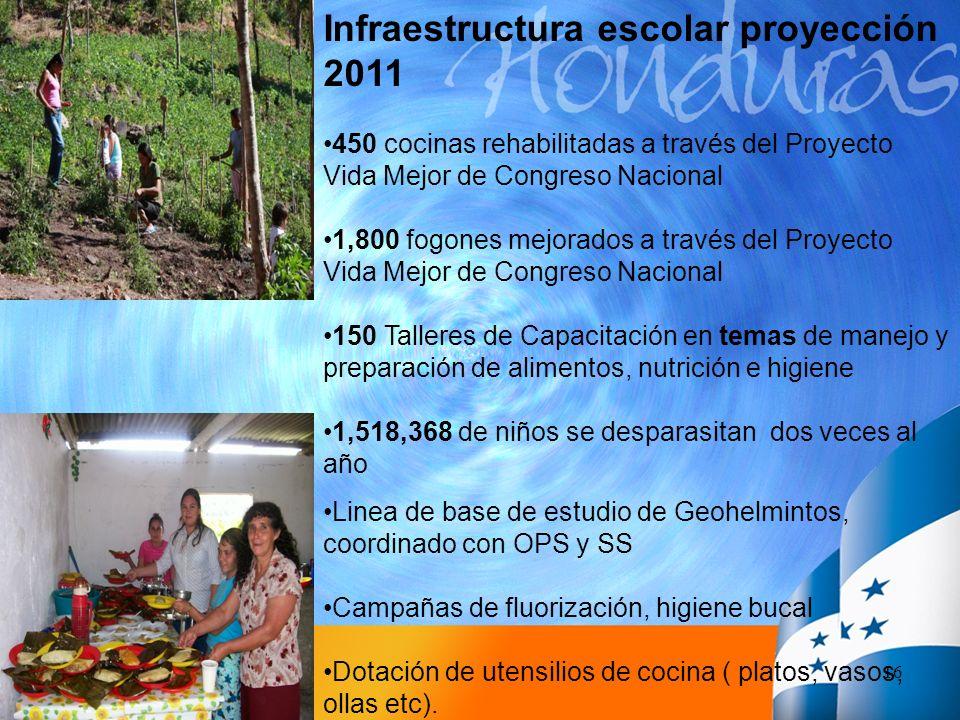 Infraestructura escolar proyección 2011