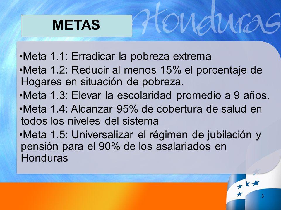 METAS Meta 1.1: Erradicar la pobreza extrema