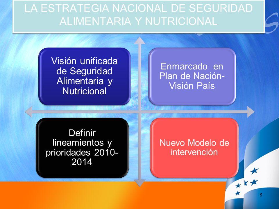 LA ESTRATEGIA NACIONAL DE SEGURIDAD ALIMENTARIA Y NUTRICIONAL