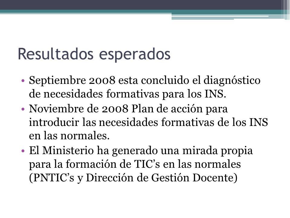 Resultados esperados Septiembre 2008 esta concluido el diagnóstico de necesidades formativas para los INS.