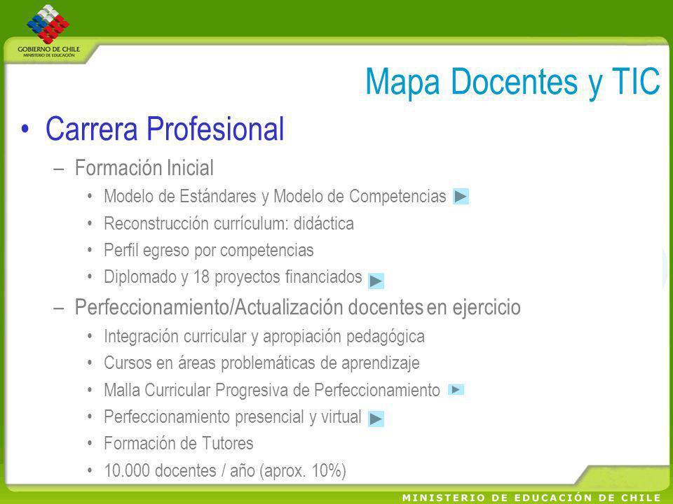 Mapa Docentes y TIC Carrera Profesional Formación Inicial