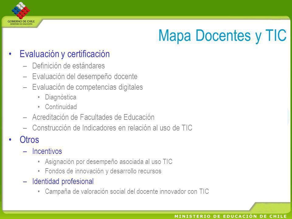 Mapa Docentes y TIC Evaluación y certificación Otros