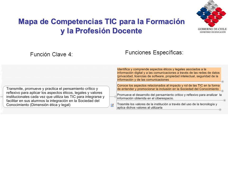 Mapa de Competencias TIC para la Formación