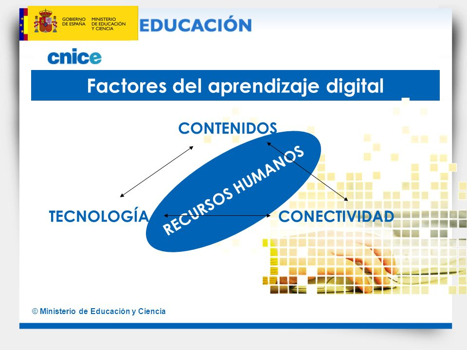 Factores del aprendizaje digital
