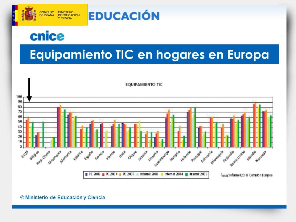 Equipamiento TIC en hogares en Europa