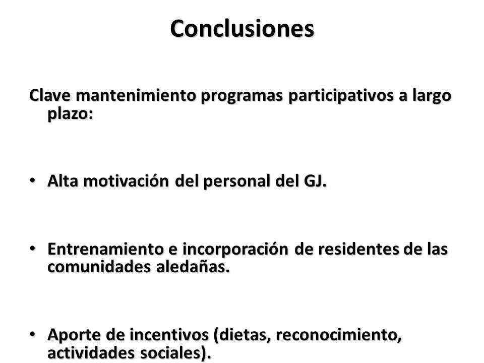 Conclusiones Clave mantenimiento programas participativos a largo plazo: Alta motivación del personal del GJ.