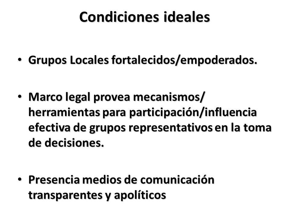 Condiciones ideales Grupos Locales fortalecidos/empoderados.