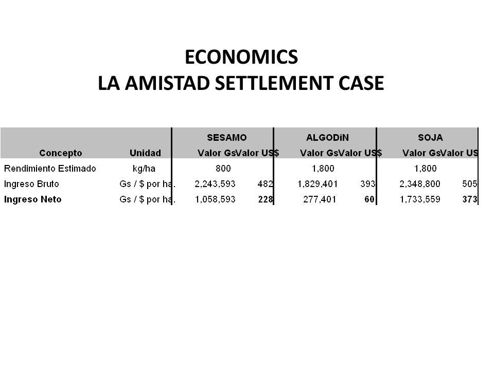 ECONOMICS LA AMISTAD SETTLEMENT CASE