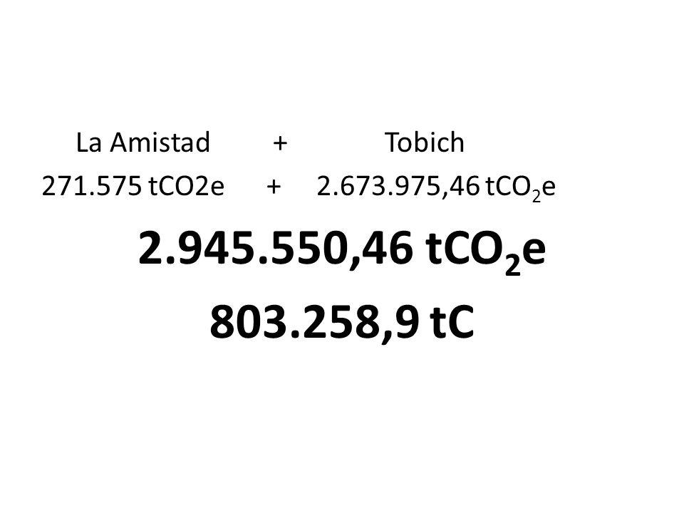 2.945.550,46 tCO2e 803.258,9 tC La Amistad + Tobich