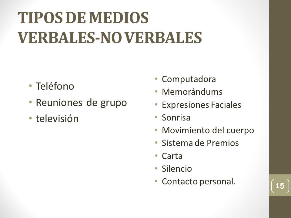 TIPOS DE MEDIOS VERBALES-NO VERBALES