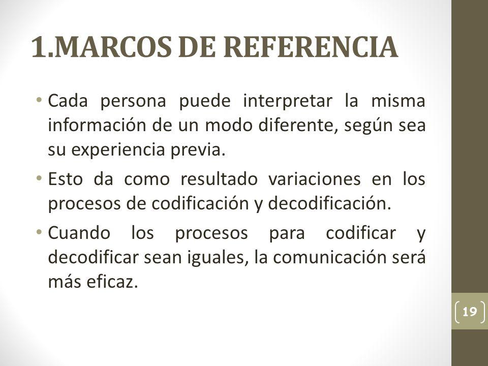 1.MARCOS DE REFERENCIA Cada persona puede interpretar la misma información de un modo diferente, según sea su experiencia previa.