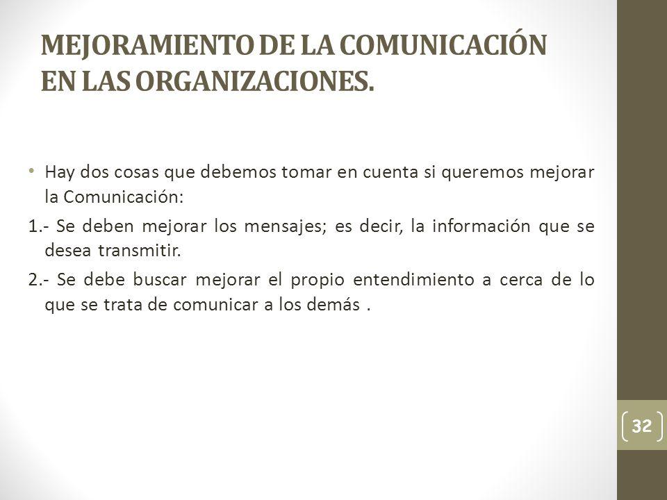 MEJORAMIENTO DE LA COMUNICACIÓN EN LAS ORGANIZACIONES.