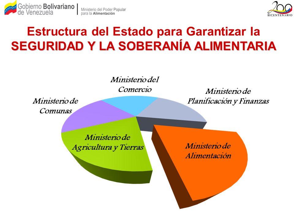 Planificación y Finanzas