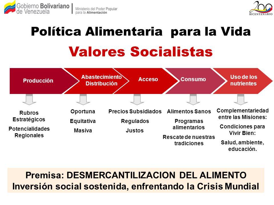 Valores Socialistas Política Alimentaria para la Vida