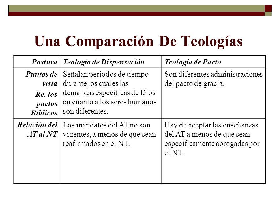 Una Comparación De Teologías