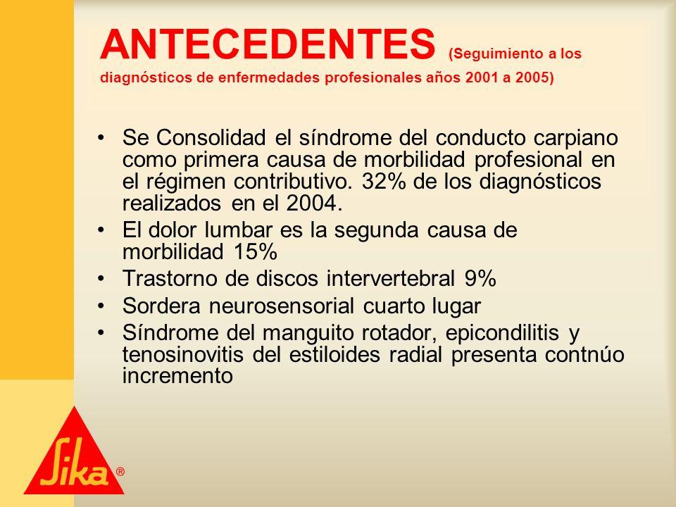 ANTECEDENTES (Seguimiento a los diagnósticos de enfermedades profesionales años 2001 a 2005)