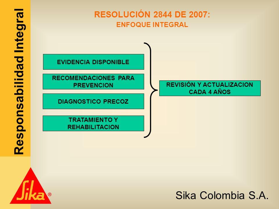 RESOLUCIÓN 2844 DE 2007: ENFOQUE INTEGRAL