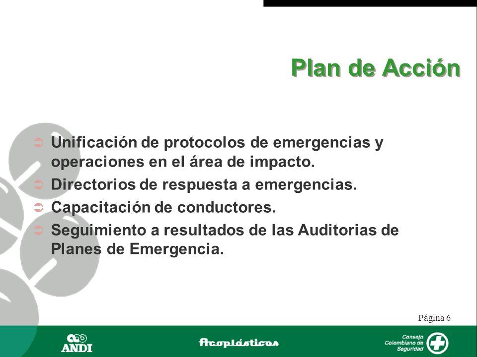 Plan de Acción Unificación de protocolos de emergencias y operaciones en el área de impacto. Directorios de respuesta a emergencias.