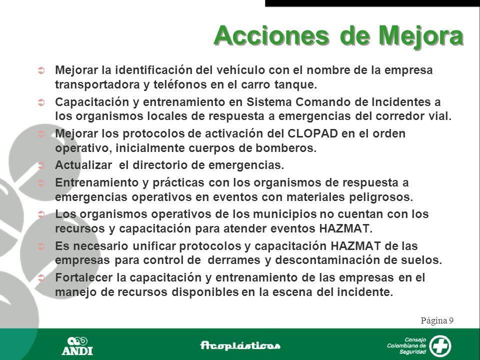 Acciones de Mejora Mejorar la identificación del vehículo con el nombre de la empresa transportadora y teléfonos en el carro tanque.