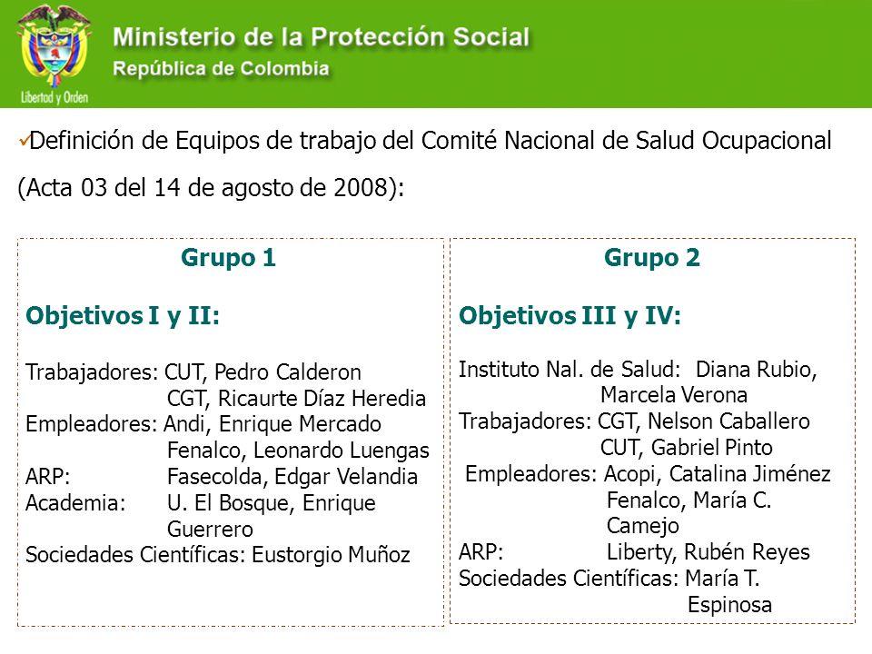 Definición de Equipos de trabajo del Comité Nacional de Salud Ocupacional (Acta 03 del 14 de agosto de 2008):