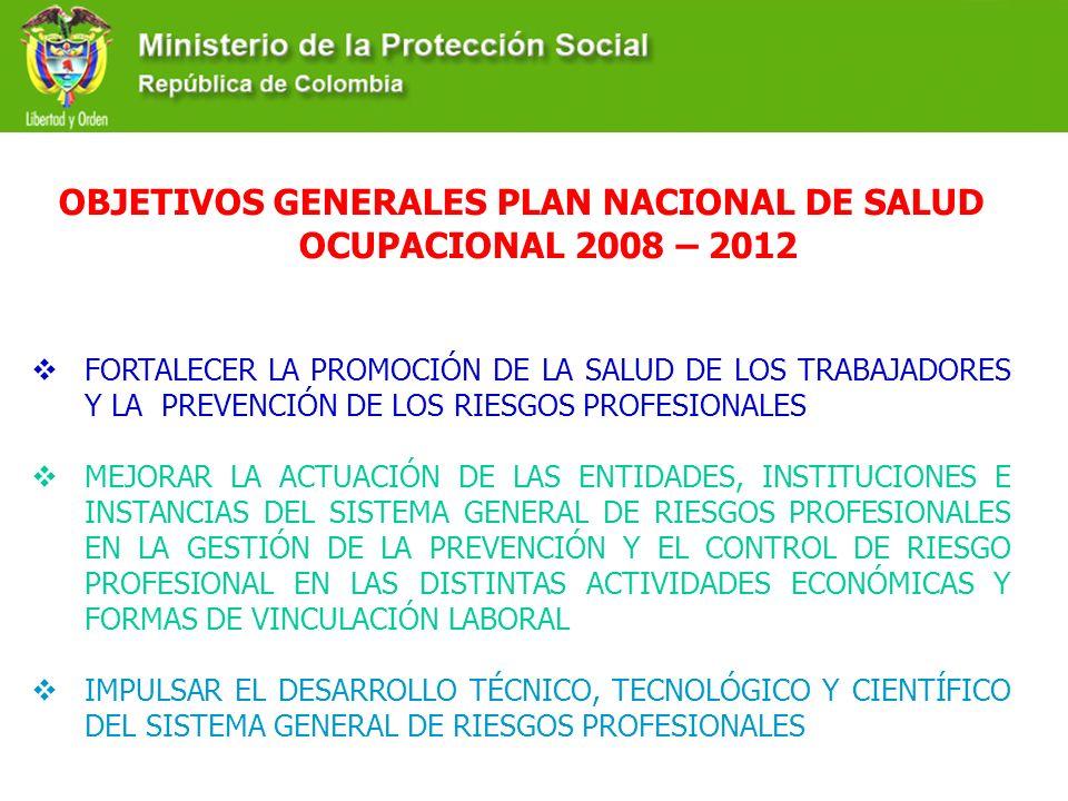 OBJETIVOS GENERALES PLAN NACIONAL DE SALUD OCUPACIONAL 2008 – 2012
