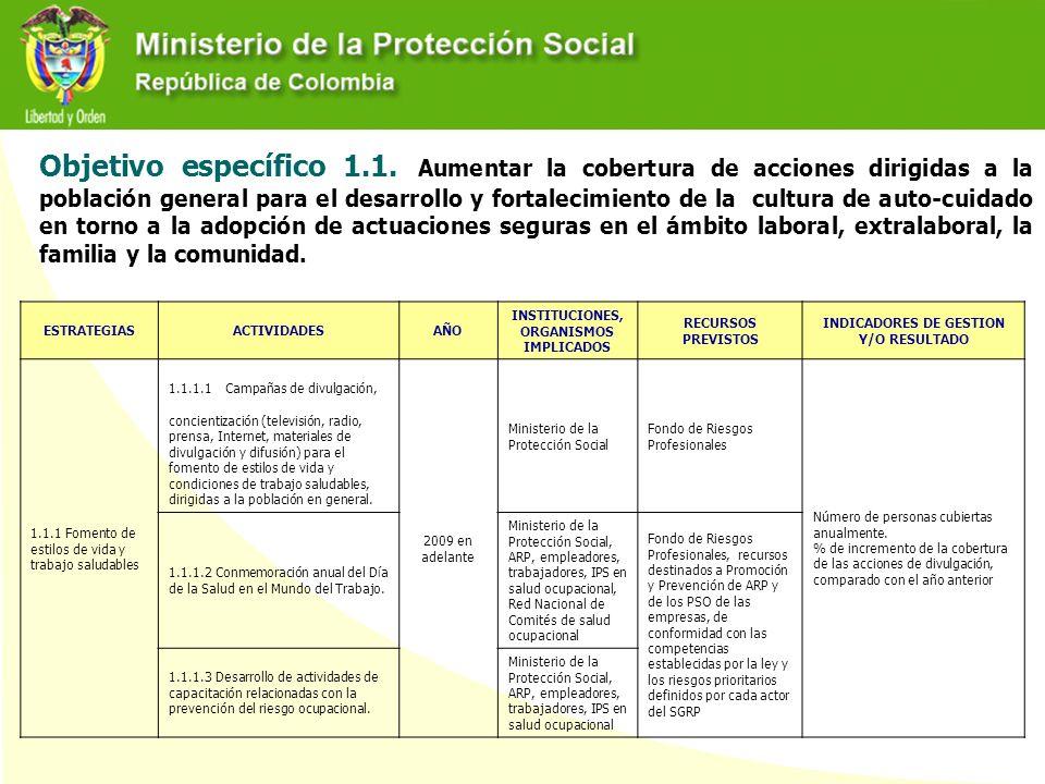 Objetivo específico 1.1. Aumentar la cobertura de acciones dirigidas a la población general para el desarrollo y fortalecimiento de la cultura de auto-cuidado en torno a la adopción de actuaciones seguras en el ámbito laboral, extralaboral, la familia y la comunidad.