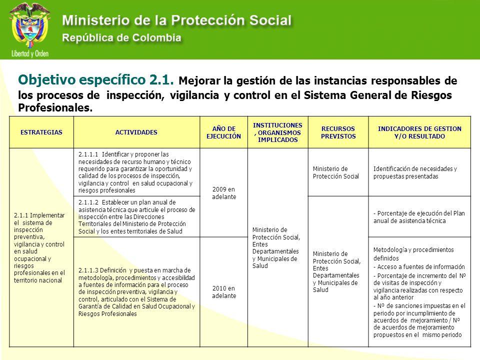 Objetivo específico 2.1. Mejorar la gestión de las instancias responsables de los procesos de inspección, vigilancia y control en el Sistema General de Riesgos Profesionales.