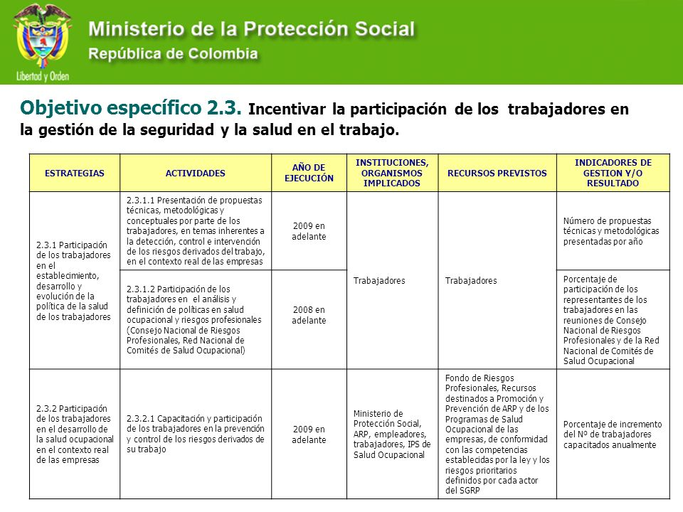 Objetivo específico 2.3. Incentivar la participación de los trabajadores en la gestión de la seguridad y la salud en el trabajo.