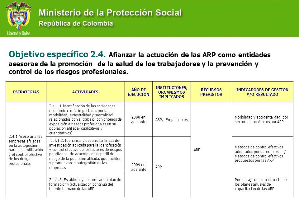 Objetivo específico 2.4. Afianzar la actuación de las ARP como entidades asesoras de la promoción de la salud de los trabajadores y la prevención y control de los riesgos profesionales.