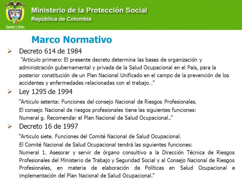 Marco Normativo Decreto 614 de 1984 Ley 1295 de 1994