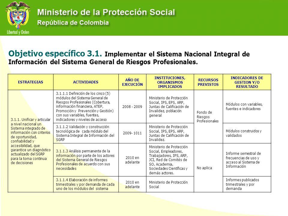 Objetivo específico 3.1. Implementar el Sistema Nacional Integral de Información del Sistema General de Riesgos Profesionales.