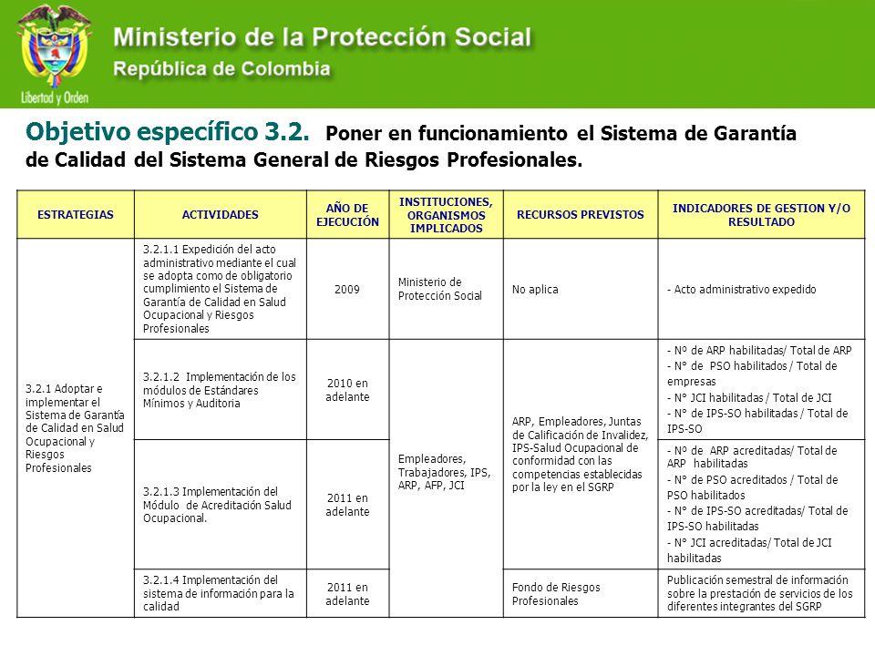 Objetivo específico 3.2. Poner en funcionamiento el Sistema de Garantía de Calidad del Sistema General de Riesgos Profesionales.