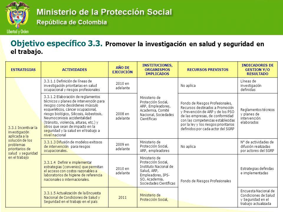 Objetivo específico 3.3. Promover la investigación en salud y seguridad en el trabajo.