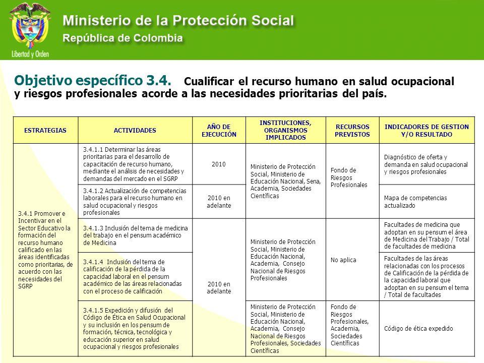 Objetivo específico 3.4. Cualificar el recurso humano en salud ocupacional y riesgos profesionales acorde a las necesidades prioritarias del país.