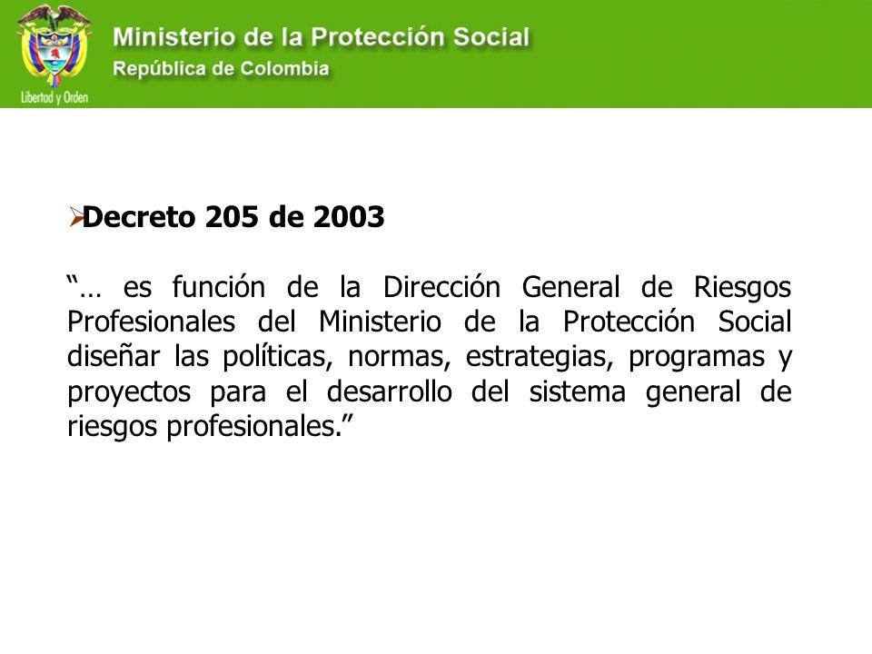 Decreto 205 de 2003