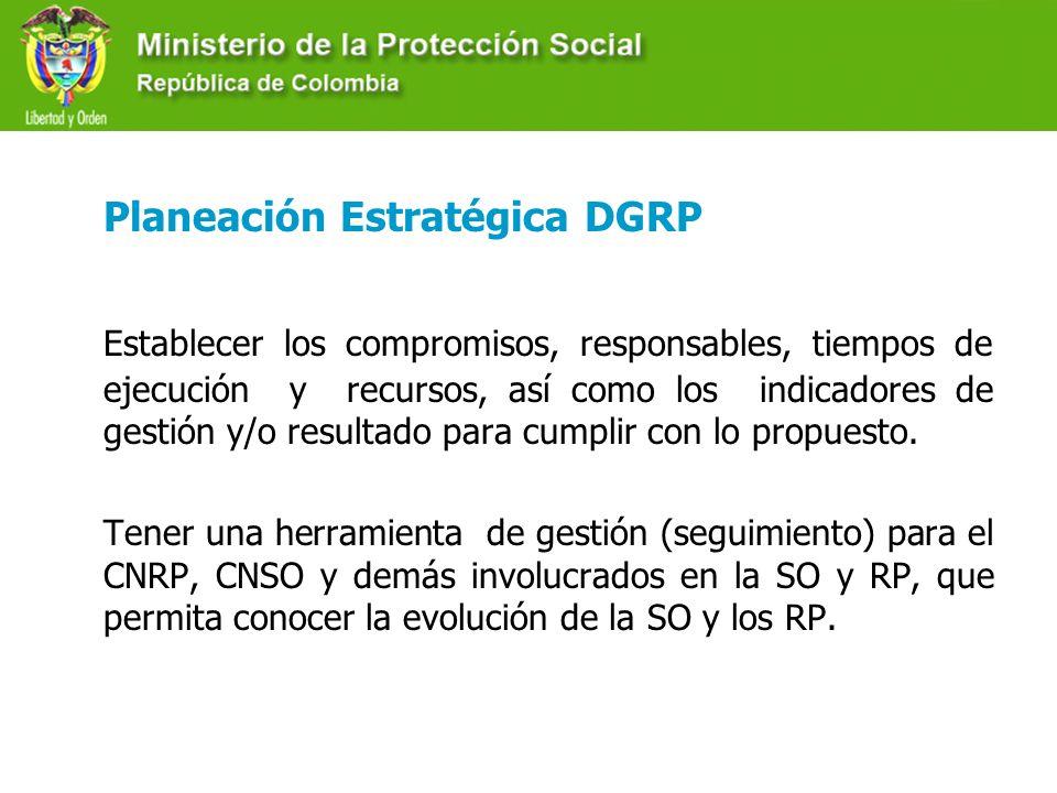 Planeación Estratégica DGRP