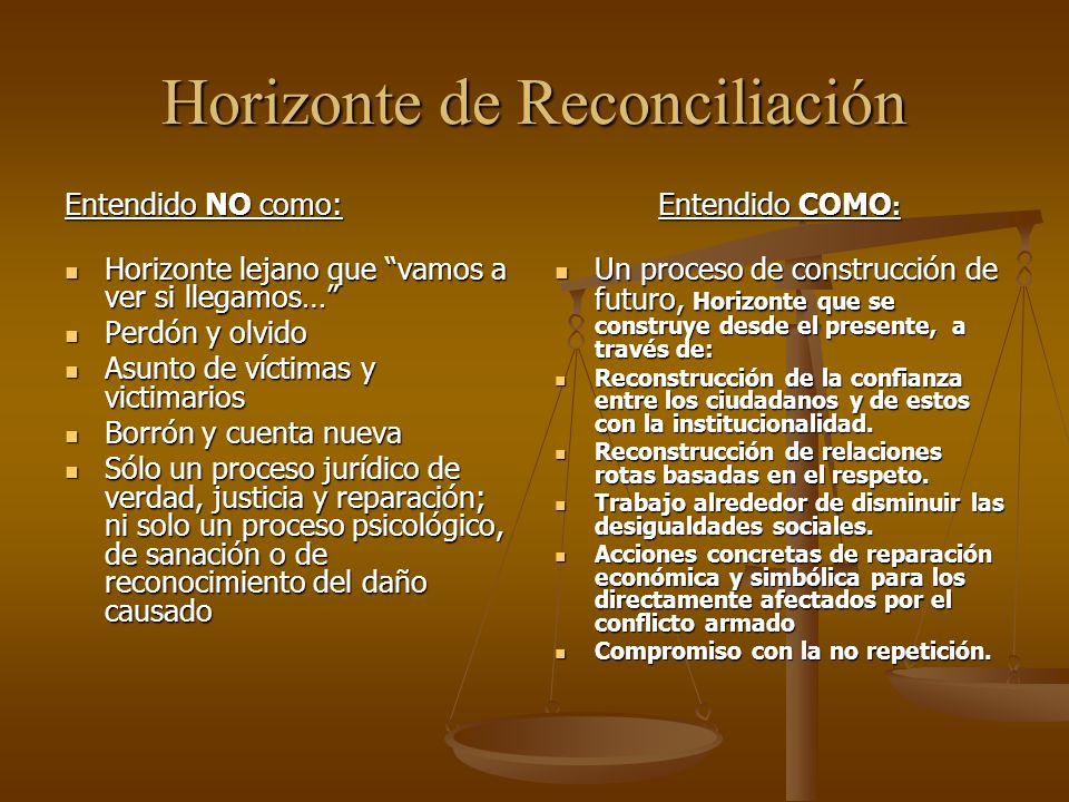 Horizonte de Reconciliación