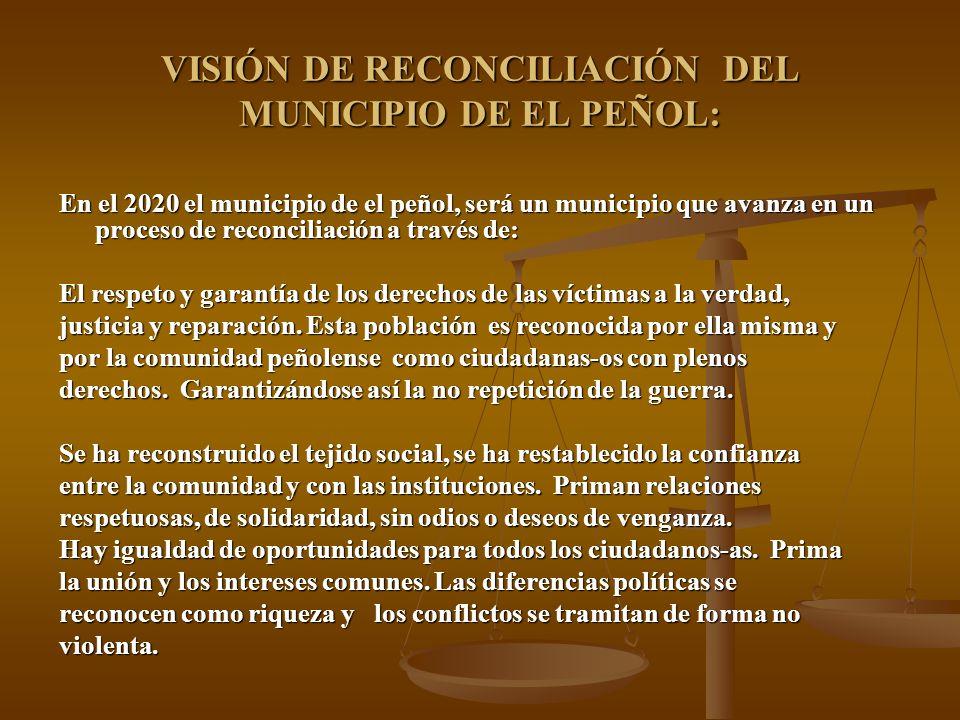 VISIÓN DE RECONCILIACIÓN DEL MUNICIPIO DE EL PEÑOL: