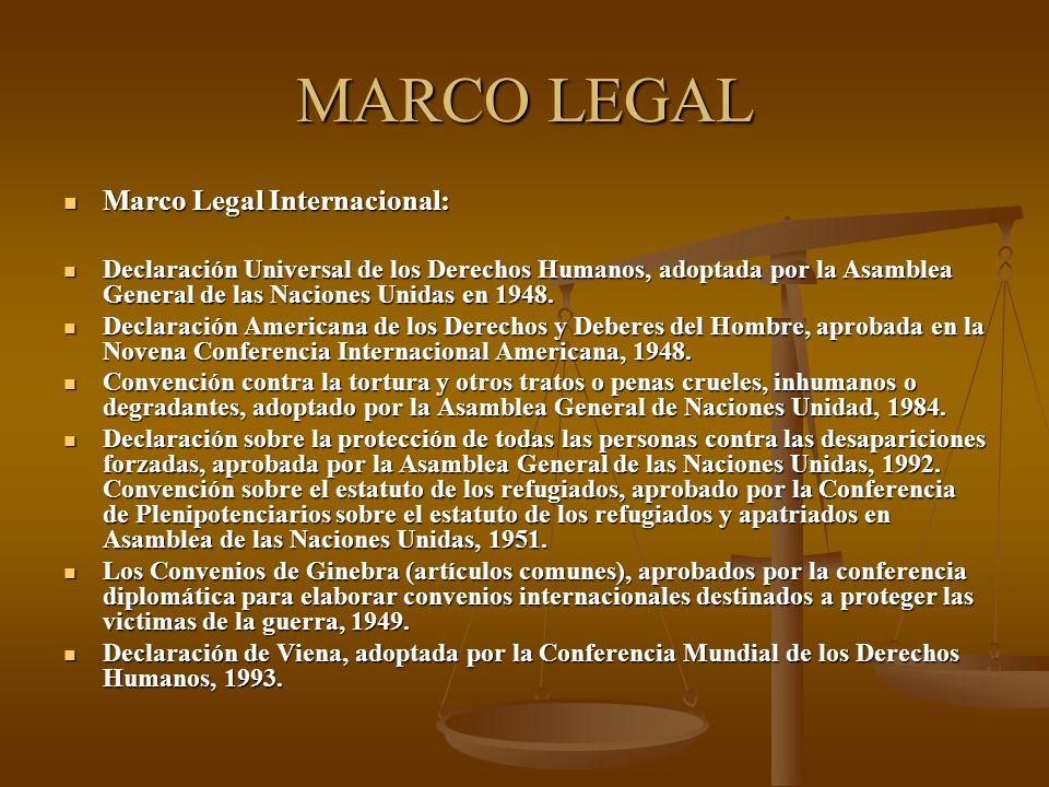 MARCO LEGAL Marco Legal Internacional: