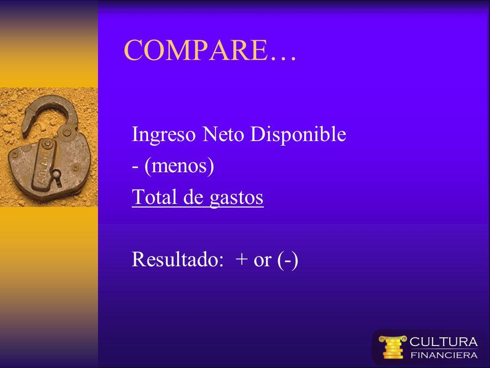 COMPARE… Ingreso Neto Disponible - (menos) Total de gastos