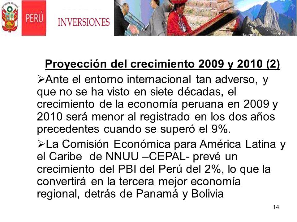 Proyección del crecimiento 2009 y 2010 (2)
