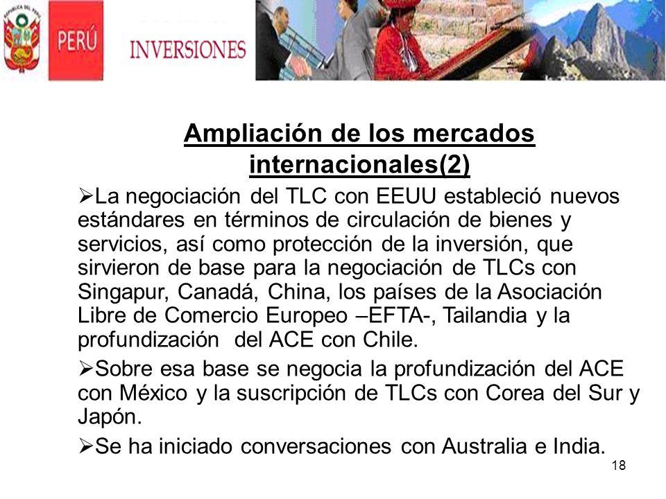 Ampliación de los mercados internacionales(2)
