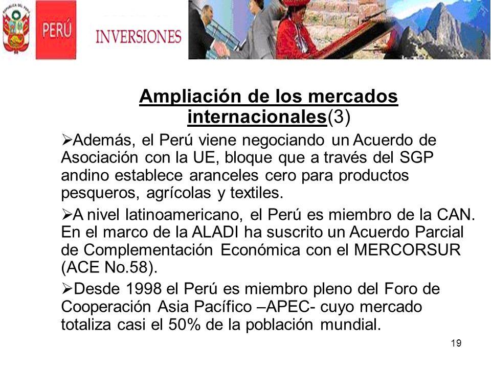 Ampliación de los mercados internacionales(3)